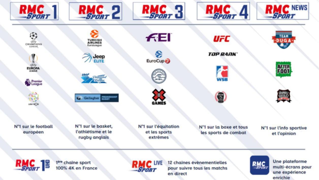 rmc sport digital avis